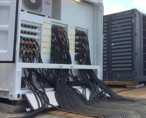 Powersafe Generator Cables