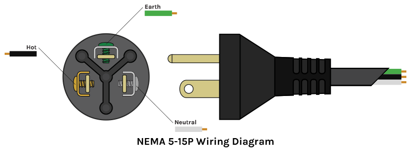 Dimmer Switch Wiring Diagram Usa from usa.p3connectors.com